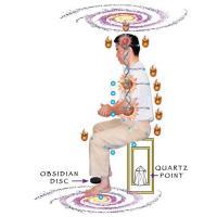 Microcosmic Orbit Crystal Set